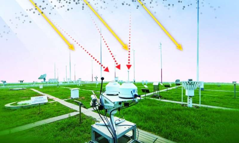 Air pollution under clear skies reduces sunlight reaching the Earth's surface