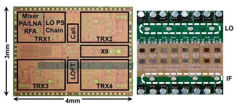 A more accurate, low-cost 39 GHz beamforming transceiver for 5G communications