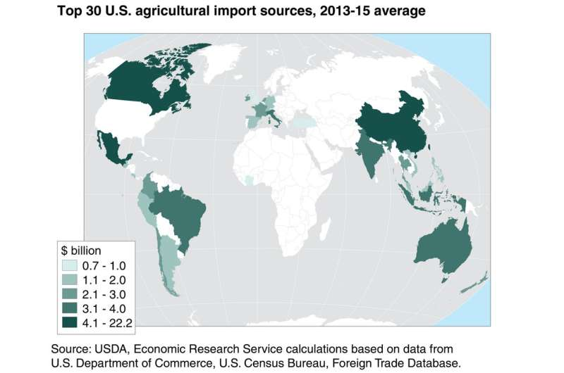 An industrialized global food supply chain threatens human health – here's how to improve it