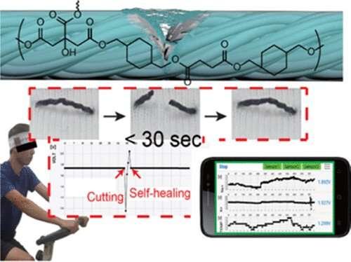 A self-healing sweat sensor