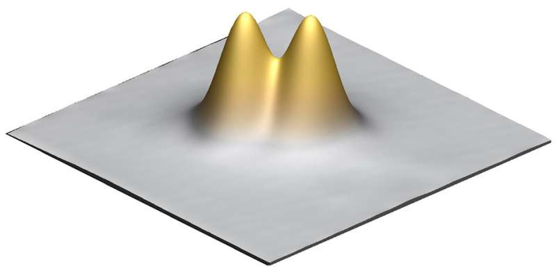 Building single-atom qubits under a microscope