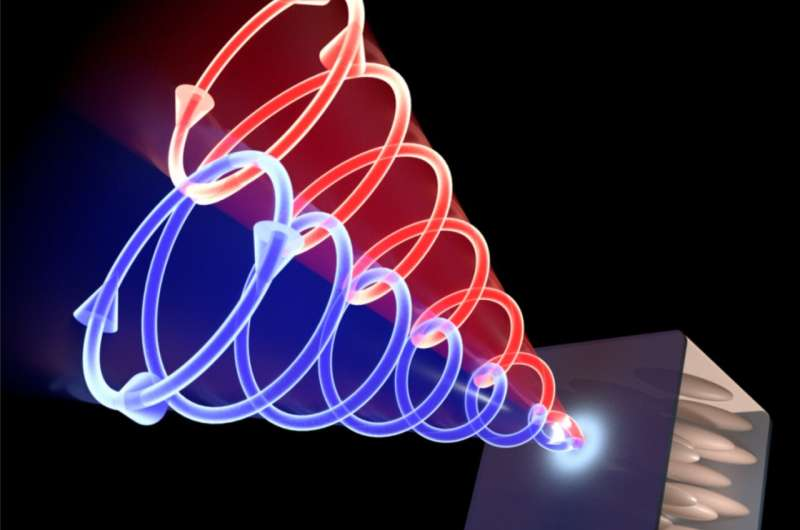Massive photons in an artificial magnetic field