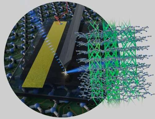 Organic electronics: A new semiconductor in the carbon-nitride family