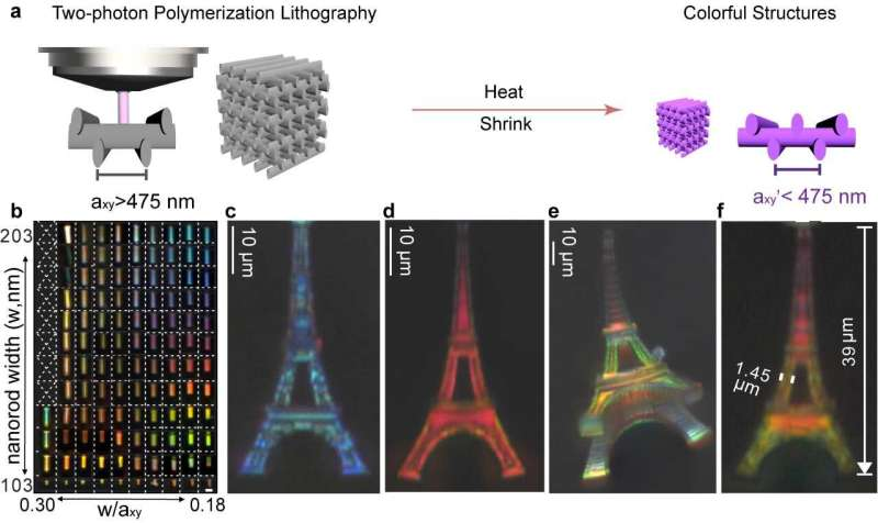 Structural color printing of 3D microscale objects by shrinking photonic crystals