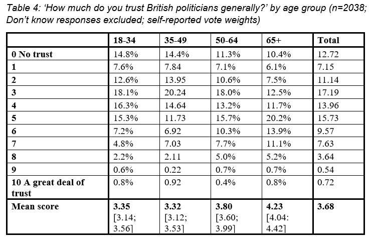 The rise of the grey vote: cultural backlash?