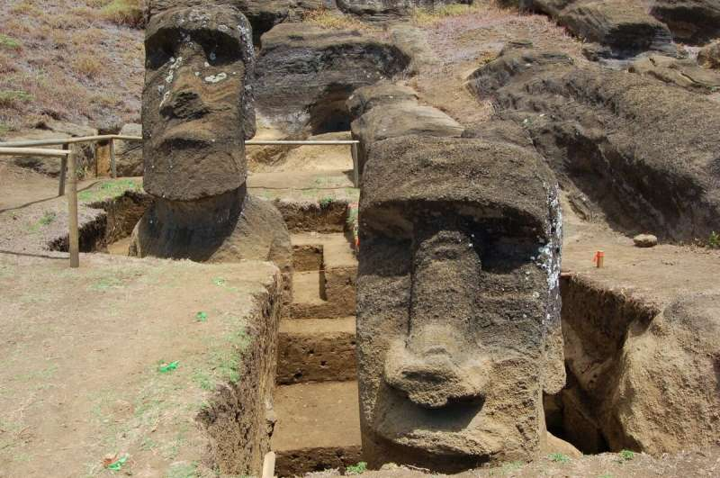Unearthing the mystery of the meaning of Easter Island's Moai