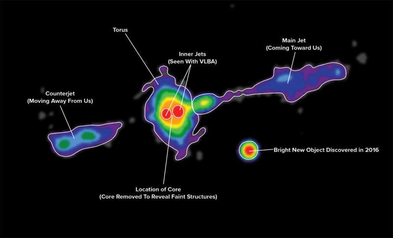 VLA makes first direct image of key feature of powerful radio galaxies
