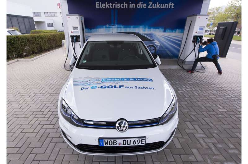 Volkswagen raises forecast for electric car production