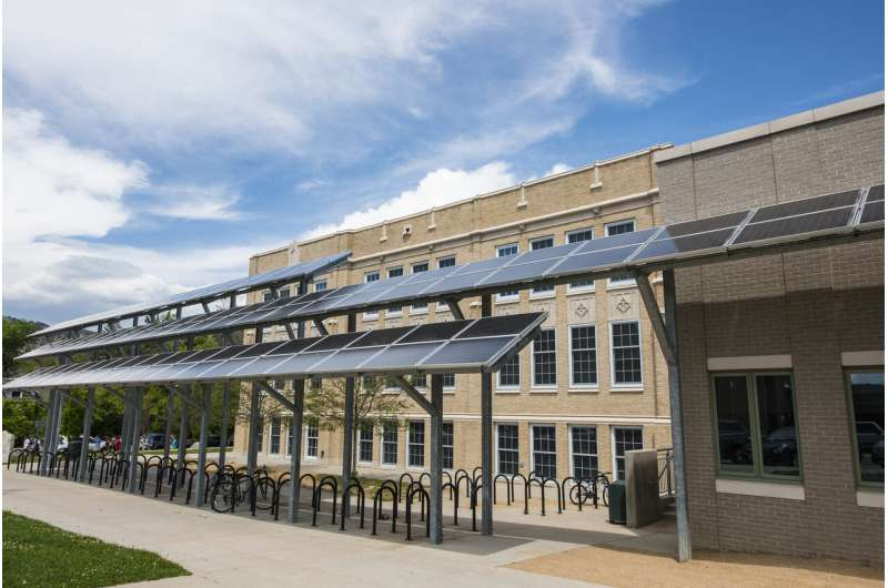 What happens when schools go solar?