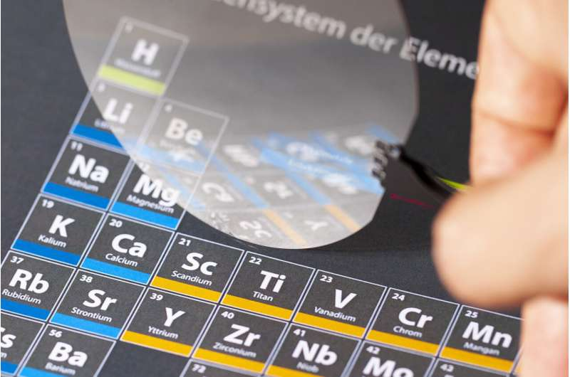 World's first production of aluminum scandium nitride via MOCVD