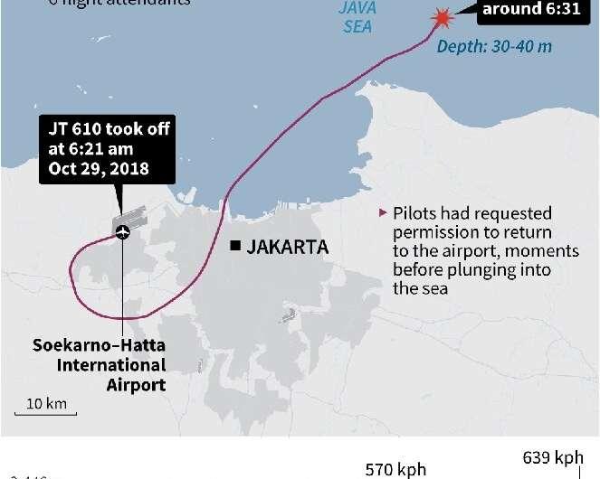 2018 Indonesia plane crash