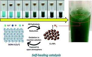 Scientists find self-healing catalyst for potential large-scale use in hydrogen production