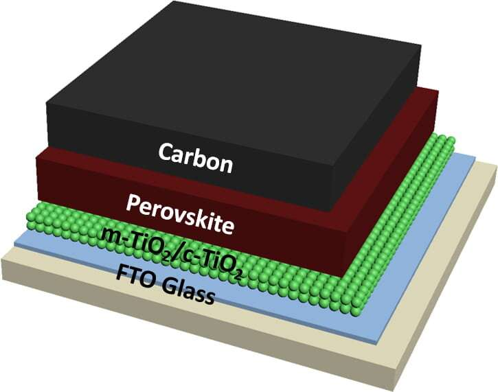 Scientists use inorganic ingredients to limit perovskite solar cells defects, retain efficiency