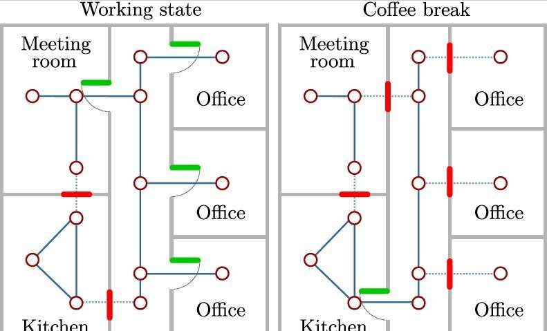 A new approach to enhance robot navigation in indoor environments