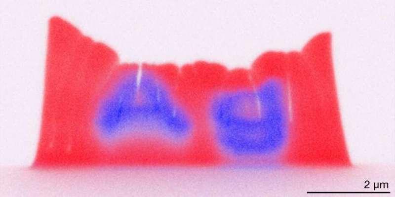 3-D printing of metallic micro-objects