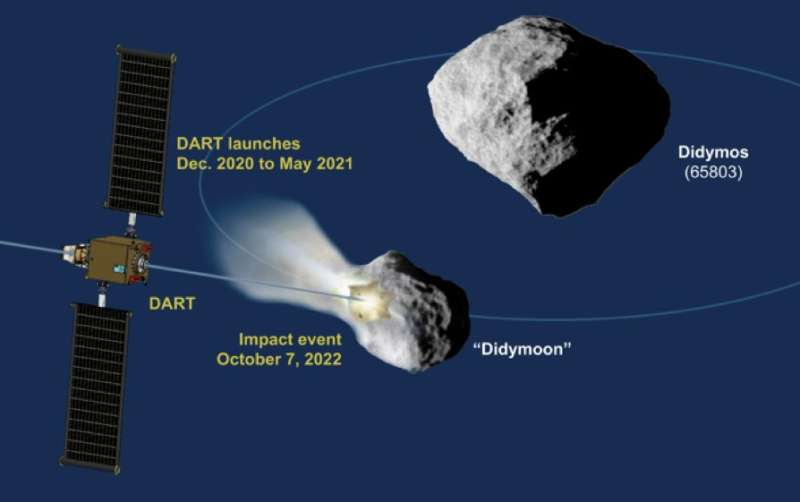 CubeSats joining Hera mission to asteroid system