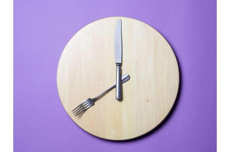 Intermittent fasting increases longevity in cardiac catheterization patients