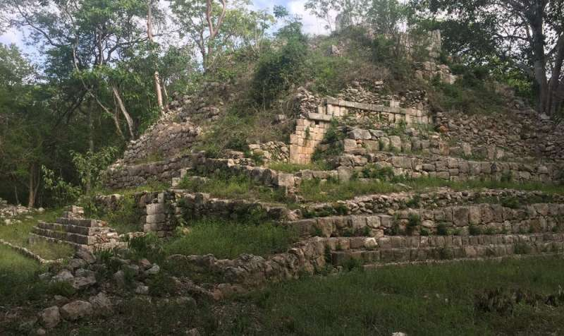 Misreading the story of climate change and the Maya