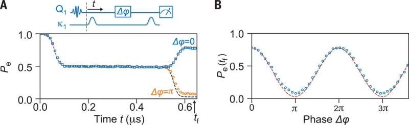 Phonon-mediated quantum state transfer and remote qubit entanglement