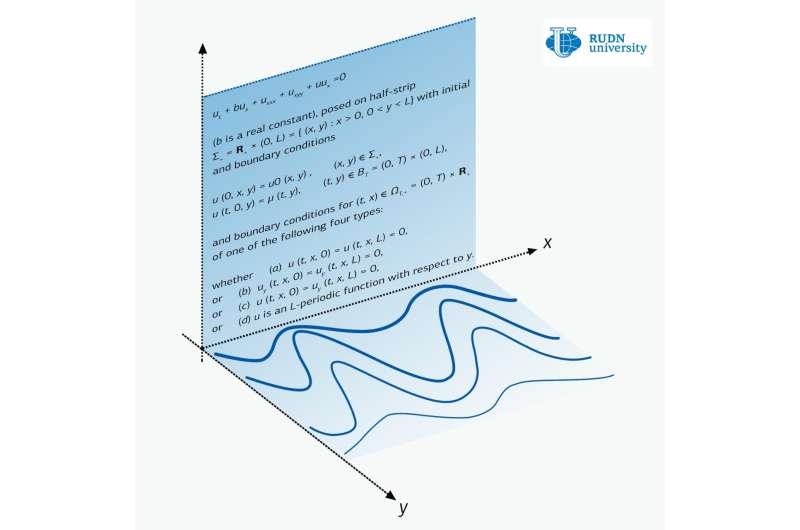 RUDN University mathematician first described the movement in a flat strip of plasma