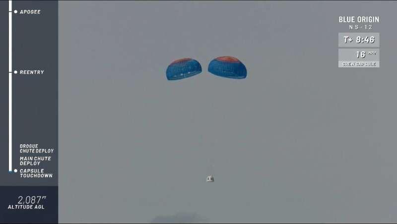 This still image taken from Blue Origin shows Blue Origin's sub-orbital New Shepard capsule as it descends in western Texas on D