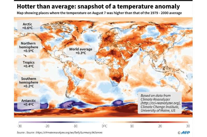 World map showing places where temperature on August 7, 2018 was higher than that of the 1979-2000 average
