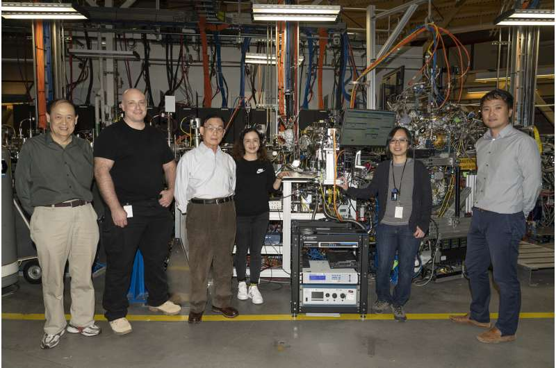 Scientists design organic cathode for high performance batteries