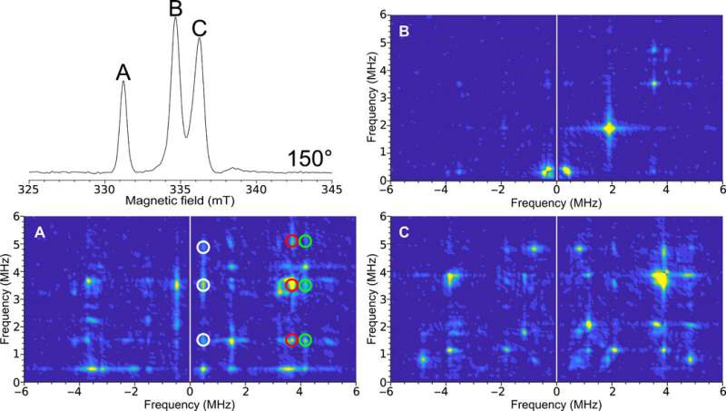 Extending electron paramagnetic resonance (EPR) spectroscopy to nanoliter volume protein single crystals