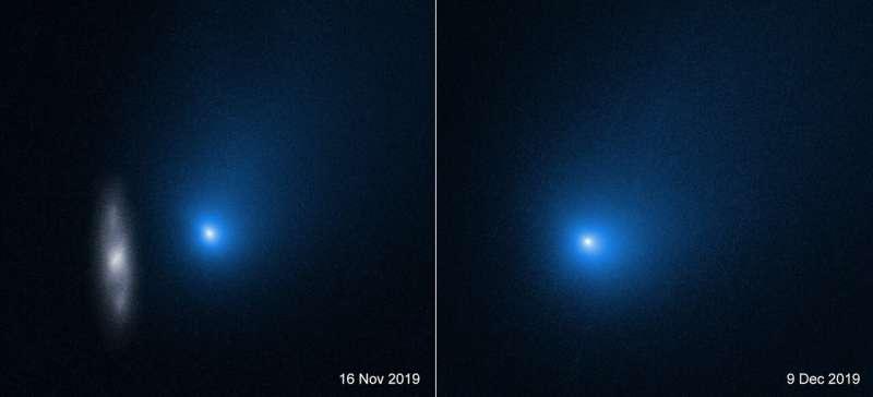 Interstellar comet 2I -- Borisov swings past sun