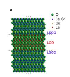 Measuring the charge of electrons in a high-temp superconductor