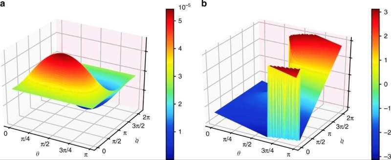 Quantum spacetime on a quantum simulator