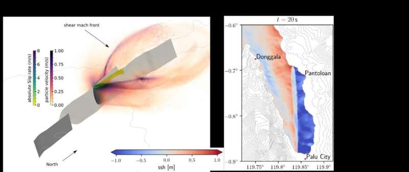 Researchers uncover role of earthquake motions in triggering a 'surprise' tsunami