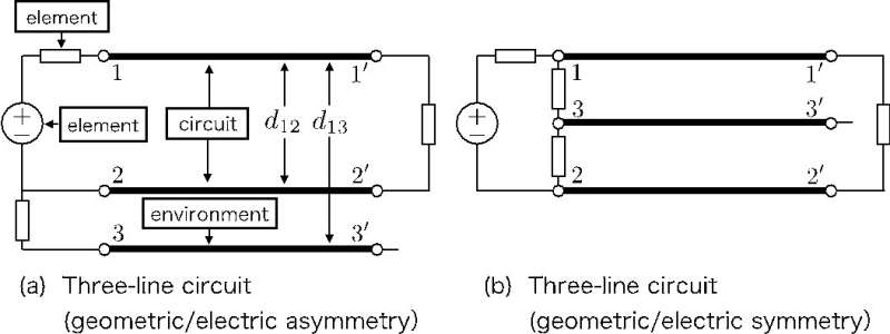 Elucidation of cause of electromagnetic noise allows for EM noise-less electric circuits