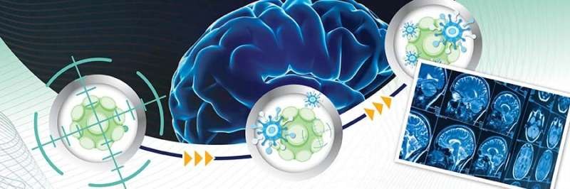 Engineering the immune system to tackle glioblastoma