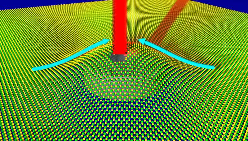 Solving the mystery of quantum light in thin layers