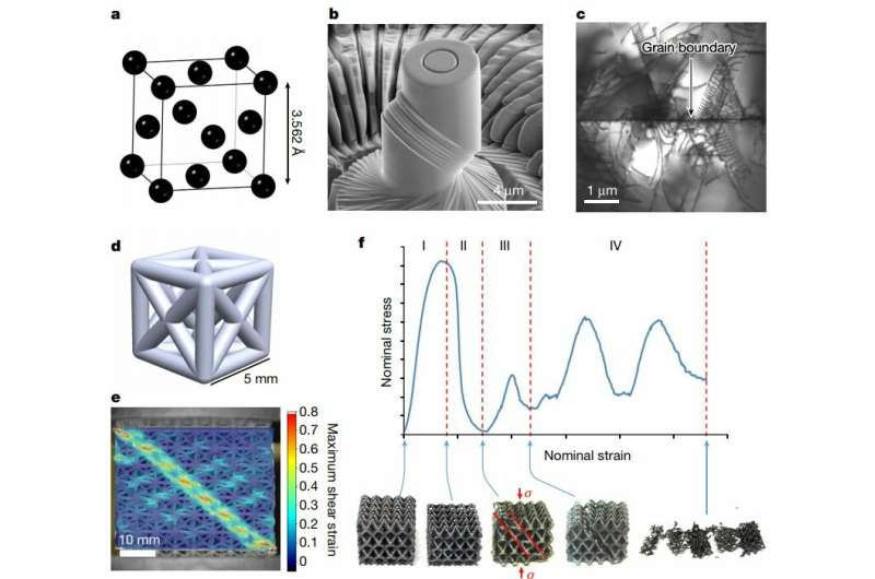 **Researchers mimic crystal lattices to make stronger 3-D printed objects