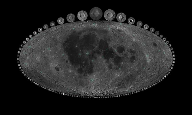 Scientists study moon craters to understand Earth's impact history