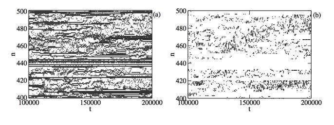 Freezing Upon Heating: Formation of  Dynamical Glass