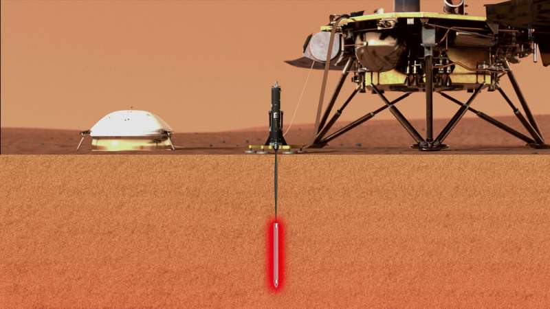 Good luck 'Mole'—experiment starts hammering into the Martian soil