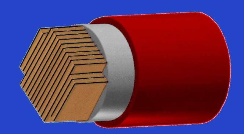 Energy-efficient Superconducting Cable for Future Technologies