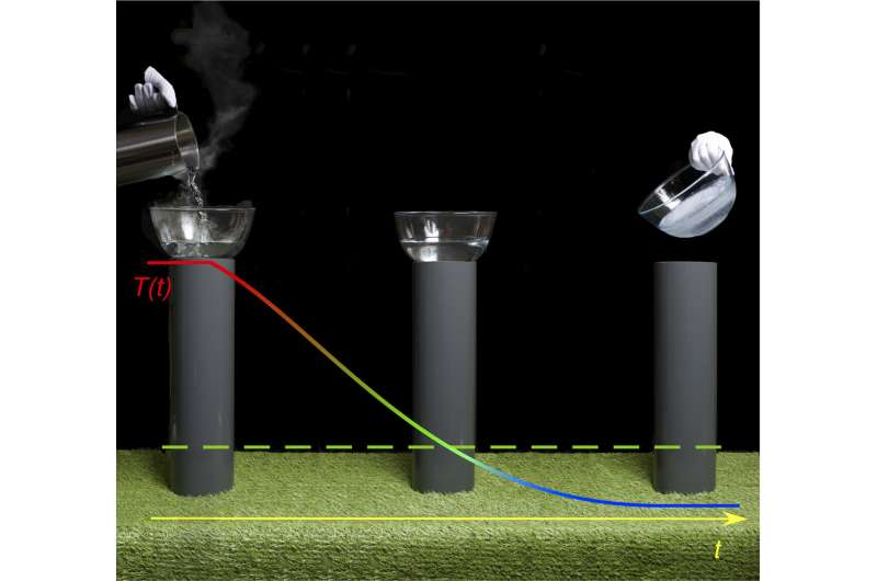 Thermodynamic magic enables cooling without energy consumption
