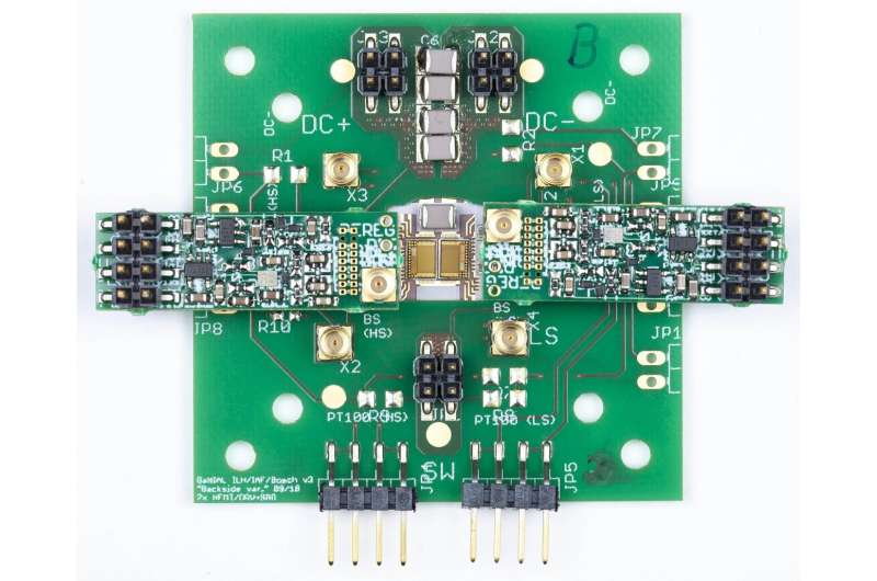 GaN power ICs with integrated sensors for efficient charging of electric vehicles