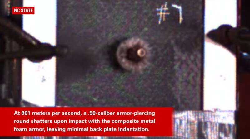 Metal foam stops .50 caliber rounds as well as steel – at less than half the weight