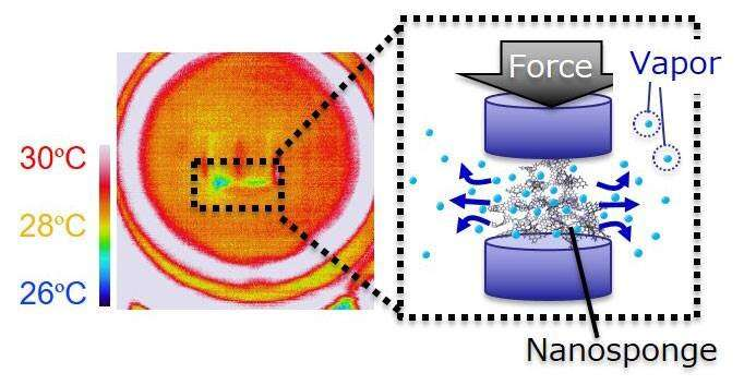 Developing a new type of refrigeration via force-driven liquid gas transition