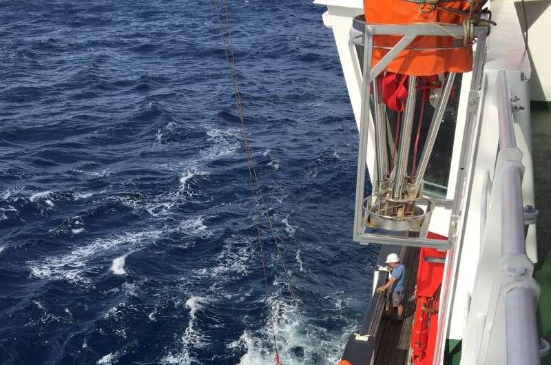 Earthquake impact on submarine slopes: subtle erosion versus significant strengthening