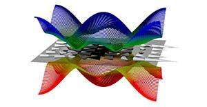 The observation of topologically protected magnetic quasiparticles