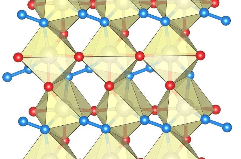 High-pressure synthesis of ultraincompressible hard rhenium nitride pernitride Re2