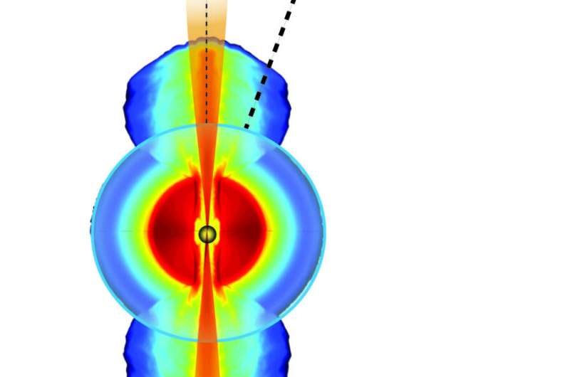 New method may resolve difficulty in measuring universe's expansion