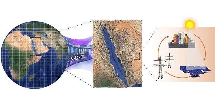 Measuring solar stores of the Arabian Peninsula