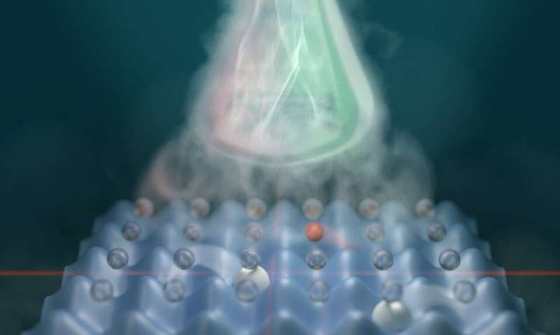 New approach for the simulation of quantum chemistry—modelling the molecular architecture